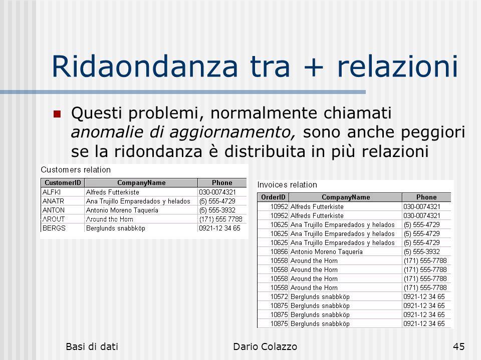 Basi di datiDario Colazzo45 Ridaondanza tra + relazioni Questi problemi, normalmente chiamati anomalie di aggiornamento, sono anche peggiori se la rid