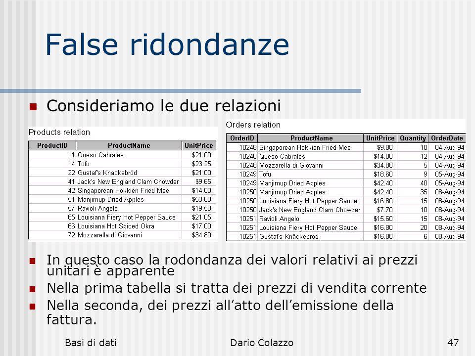 Basi di datiDario Colazzo47 False ridondanze Consideriamo le due relazioni In questo caso la rodondanza dei valori relativi ai prezzi unitari è appare
