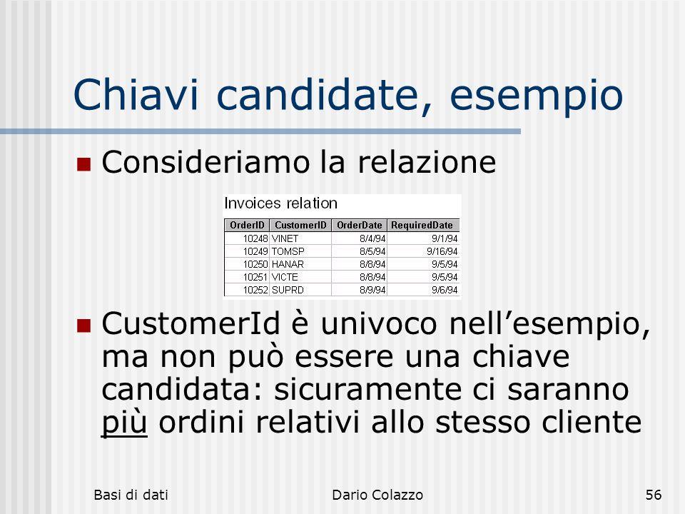 Basi di datiDario Colazzo56 Chiavi candidate, esempio Consideriamo la relazione CustomerId è univoco nell'esempio, ma non può essere una chiave candid