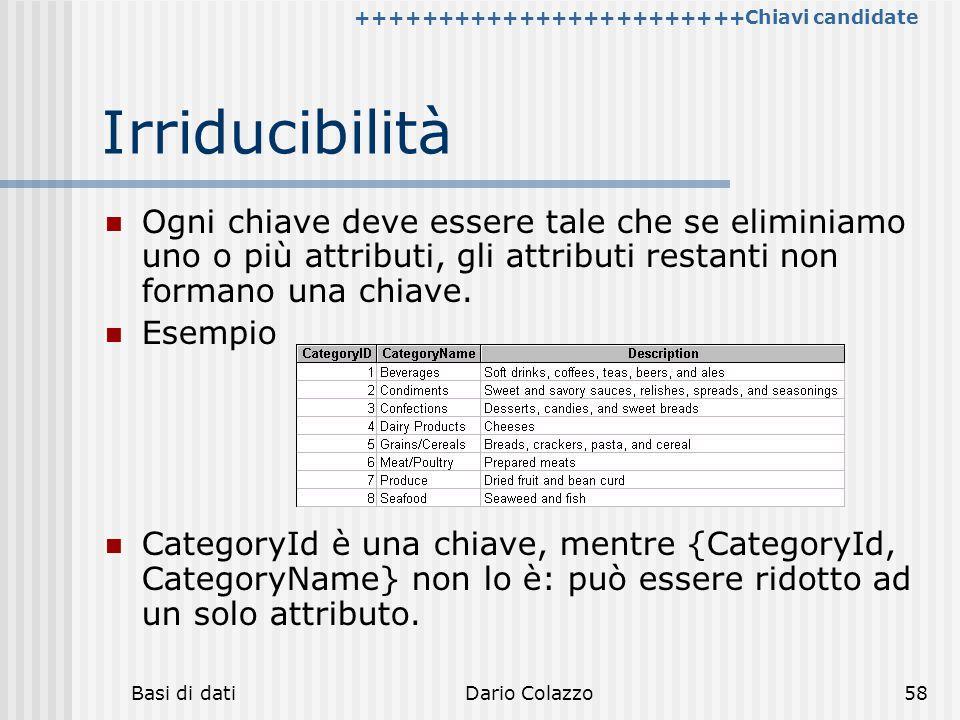 Basi di datiDario Colazzo58 Irriducibilità Ogni chiave deve essere tale che se eliminiamo uno o più attributi, gli attributi restanti non formano una