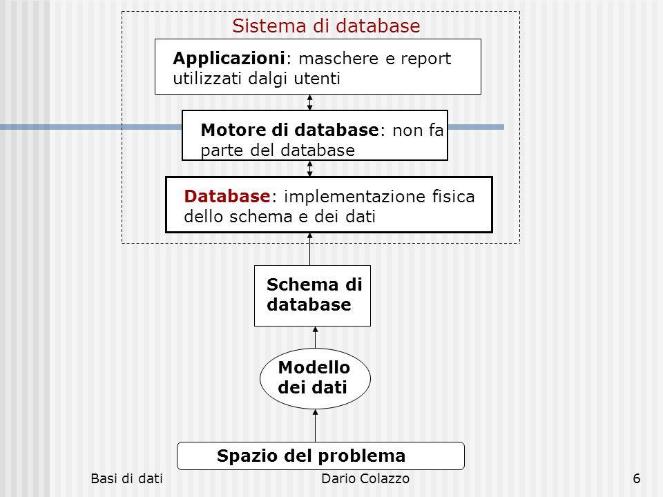 Basi di datiDario Colazzo137 Relazioni di base e derivate Le relazioni definite nello schema di database sono dette relazioni di base, sono effettivamente memorizzate (e ottimizzate) Una relazione derivata è definita in termini di altre relazioni attraverso interrogazioni al motore di database, espresse in uno specifico linguaggio Nelle basi di dati relazionali, il linguaggio è SQL