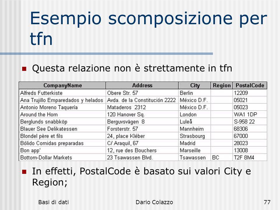 Basi di datiDario Colazzo77 Esempio scomposizione per tfn Questa relazione non è strettamente in tfn In effetti, PostalCode è basato sui valori City e