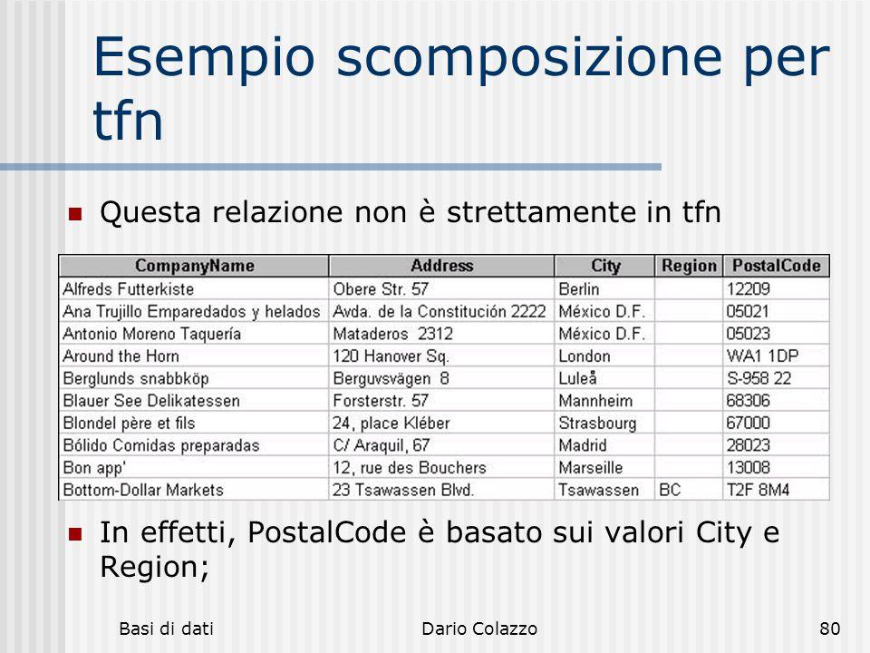 Basi di datiDario Colazzo80 Esempio scomposizione per tfn Questa relazione non è strettamente in tfn In effetti, PostalCode è basato sui valori City e