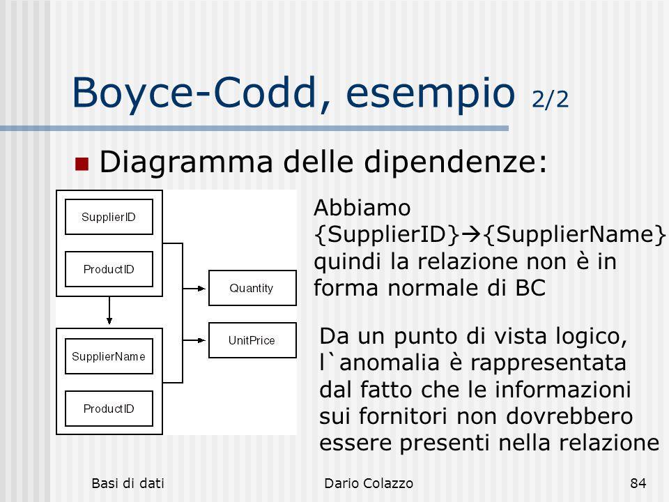 Basi di datiDario Colazzo84 Boyce-Codd, esempio 2/2 Diagramma delle dipendenze: Abbiamo {SupplierID}  {SupplierName}, quindi la relazione non è in fo