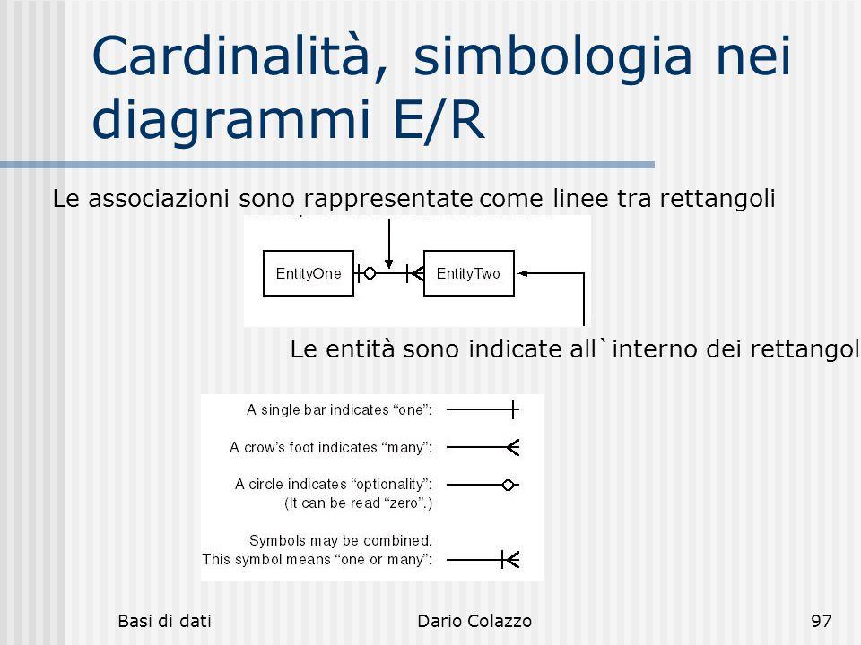 Basi di datiDario Colazzo97 Cardinalità, simbologia nei diagrammi E/R Le associazioni sono rappresentate come linee tra rettangoli Le entità sono indi