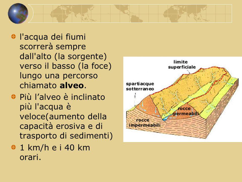 l'acqua dei fiumi scorrerà sempre dall'alto (la sorgente) verso il basso (la foce) lungo una percorso chiamato alveo. Più l'alveo è inclinato più l'ac