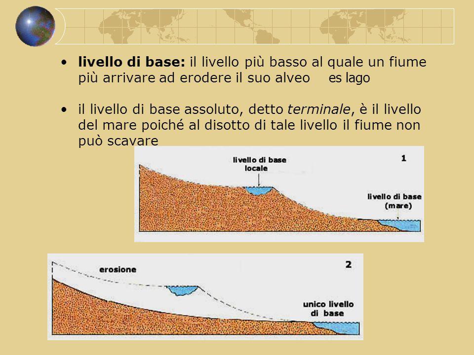 livello di base: il livello più basso al quale un fiume più arrivare ad erodere il suo alveo es lago il livello di base assoluto, detto terminale, è i