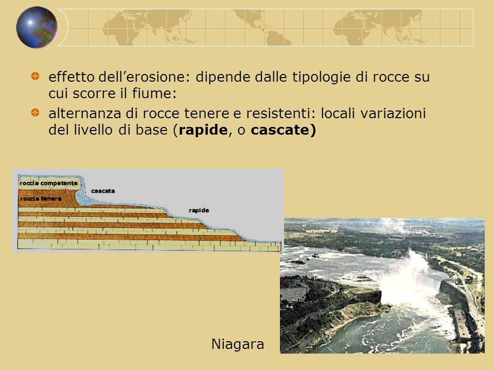 effetto dell'erosione: dipende dalle tipologie di rocce su cui scorre il fiume: alternanza di rocce tenere e resistenti: locali variazioni del livello