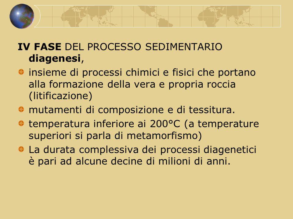 IV FASE DEL PROCESSO SEDIMENTARIO diagenesi, insieme di processi chimici e fisici che portano alla formazione della vera e propria roccia (litificazio