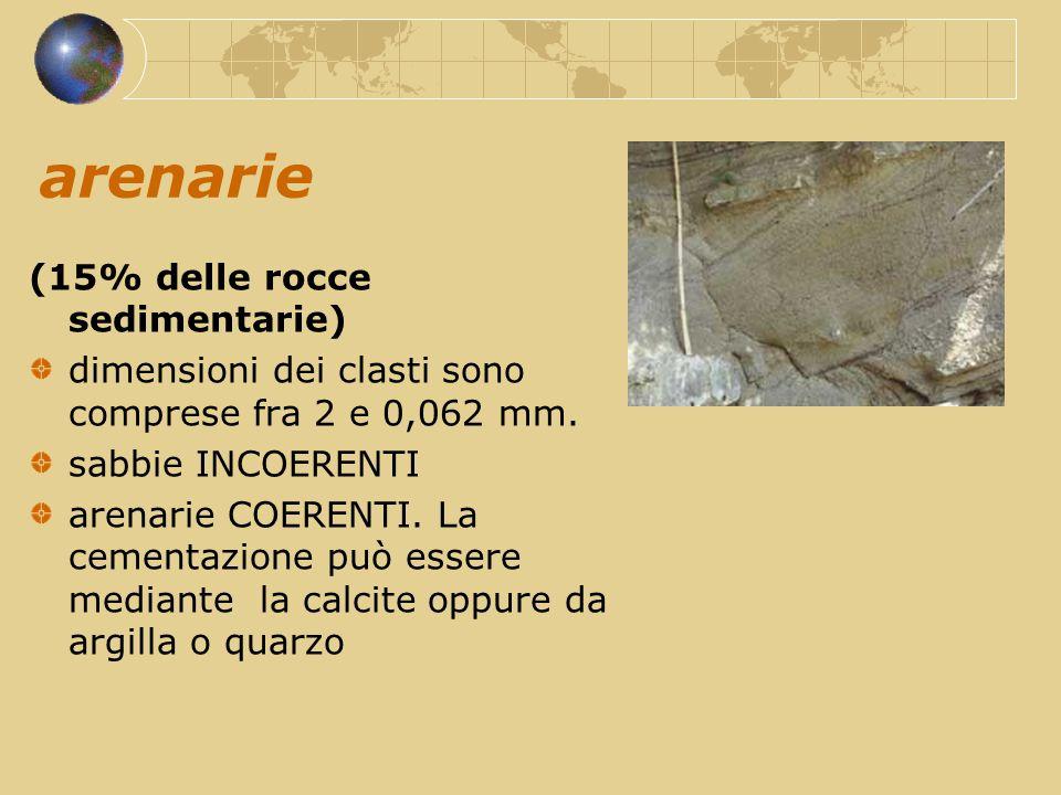 arenarie (15% delle rocce sedimentarie) dimensioni dei clasti sono comprese fra 2 e 0,062 mm. sabbie INCOERENTI arenarie COERENTI. La cementazione può