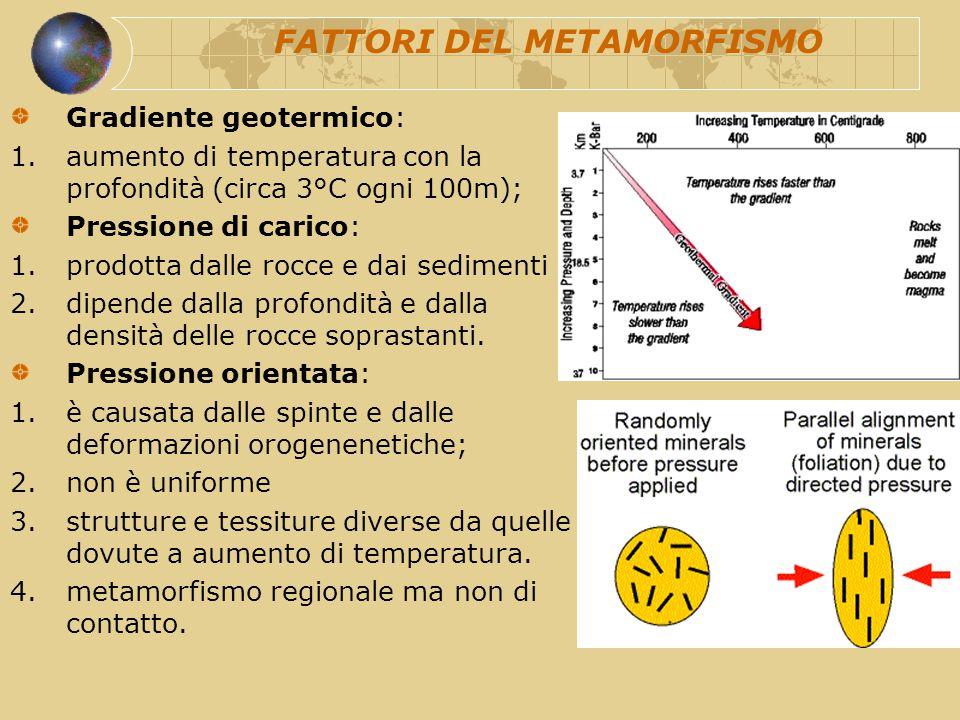 FATTORI DEL METAMORFISMO Gradiente geotermico: 1.aumento di temperatura con la profondità (circa 3°C ogni 100m); Pressione di carico: 1.prodotta dalle