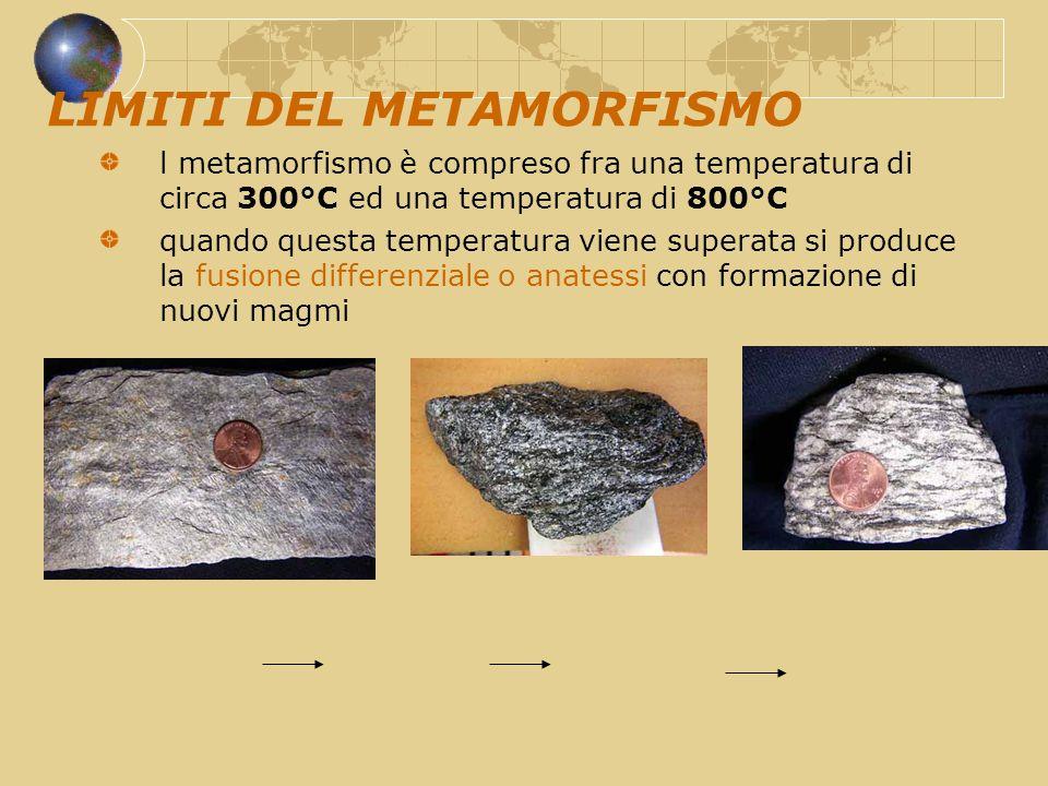 LIMITI DEL METAMORFISMO l metamorfismo è compreso fra una temperatura di circa 300°C ed una temperatura di 800°C quando questa temperatura viene super