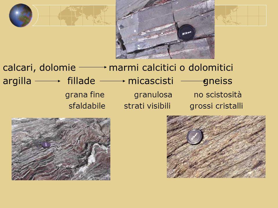 calcari, dolomie marmi calcitici o dolomitici argilla fillade micascisti gneiss grana fine granulosa no scistosità sfaldabile strati visibili grossi c