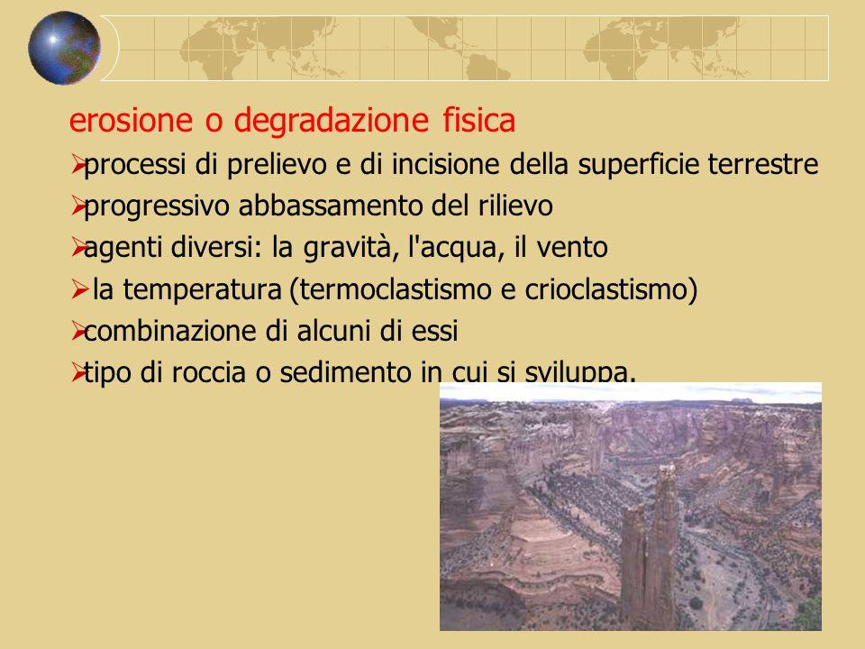 erosione o degradazione fisica  processi di prelievo e di incisione della superficie terrestre  progressivo abbassamento del rilievo  agenti divers
