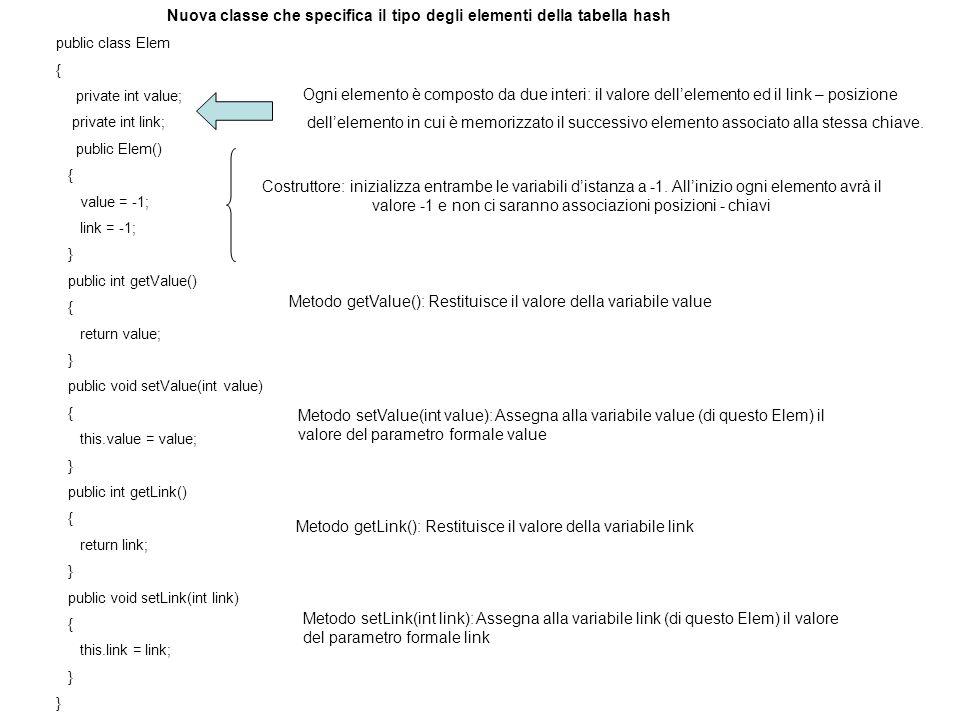 public class Elem { private int value; private int link; public Elem() { value = -1; link = -1; } public int getValue() { return value; } public void setValue(int value) { this.value = value; } public int getLink() { return link; } public void setLink(int link) { this.link = link; } Nuova classe che specifica il tipo degli elementi della tabella hash Ogni elemento è composto da due interi: il valore dell'elemento ed il link – posizione dell'elemento in cui è memorizzato il successivo elemento associato alla stessa chiave.