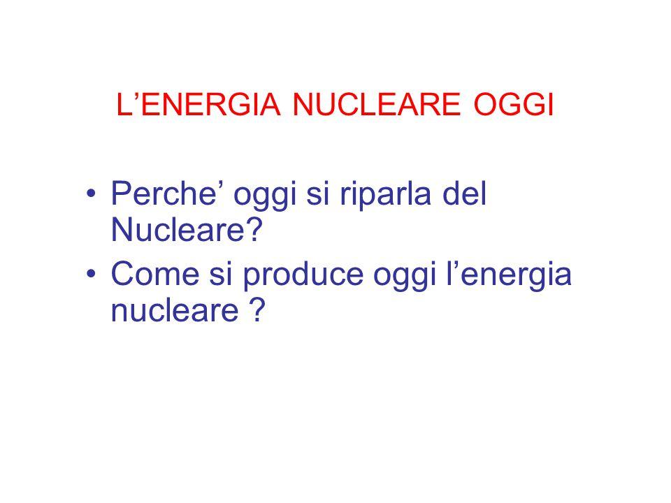 L'ENERGIA NUCLEARE OGGI Perche' oggi si riparla del Nucleare? Come si produce oggi l'energia nucleare ?