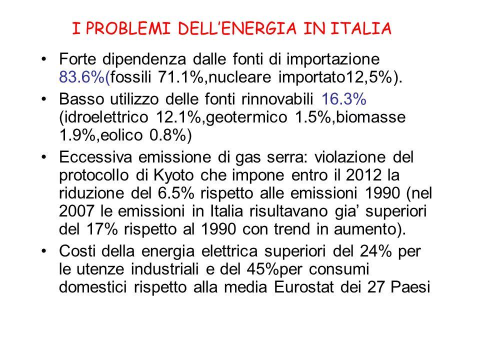 I PROBLEMI DELL'ENERGIA IN ITALIA Forte dipendenza dalle fonti di importazione 83.6%(fossili 71.1%,nucleare importato12,5%). Basso utilizzo delle font