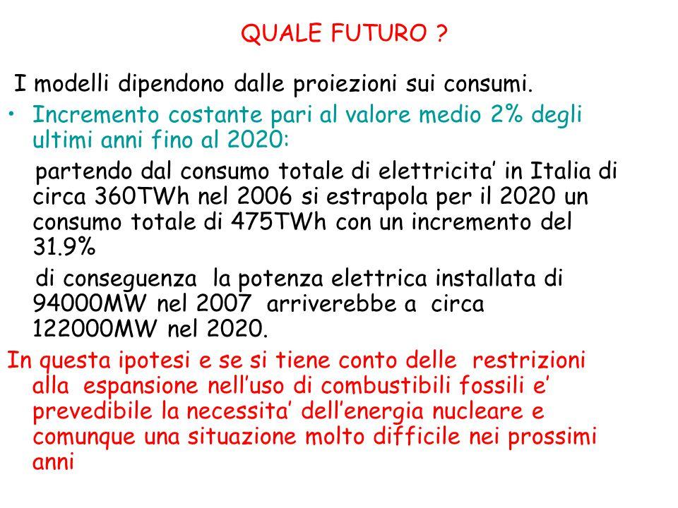 QUALE FUTURO ? I modelli dipendono dalle proiezioni sui consumi. Incremento costante pari al valore medio 2% degli ultimi anni fino al 2020: partendo
