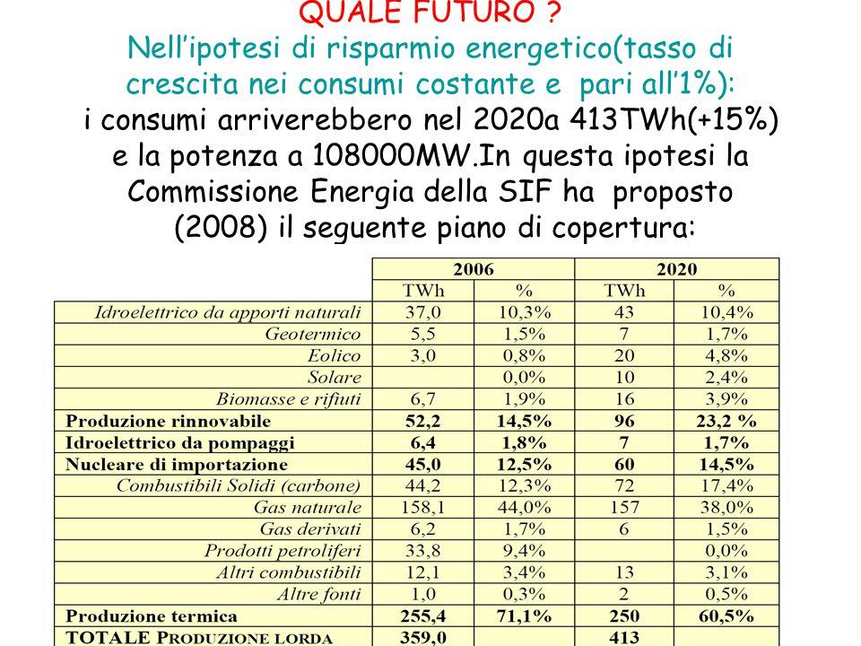 QUALE FUTURO ? Nell'ipotesi di risparmio energetico(tasso di crescita nei consumi costante e pari all'1%): i consumi arriverebbero nel 2020a 413TWh(+1