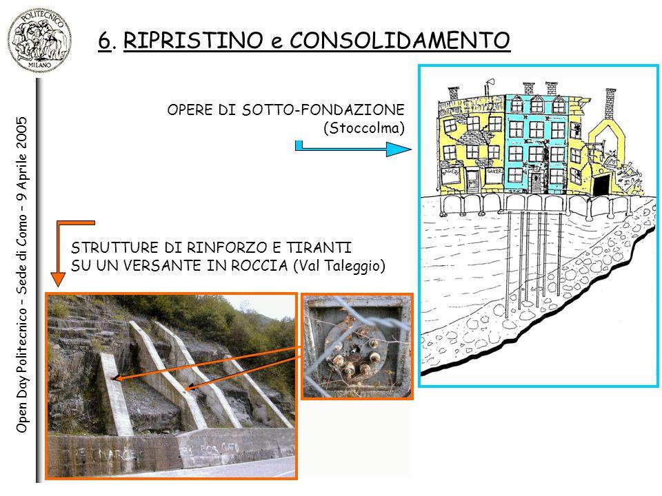 Open Day Politecnico – Sede di Como – 9 Aprile 2005 6.