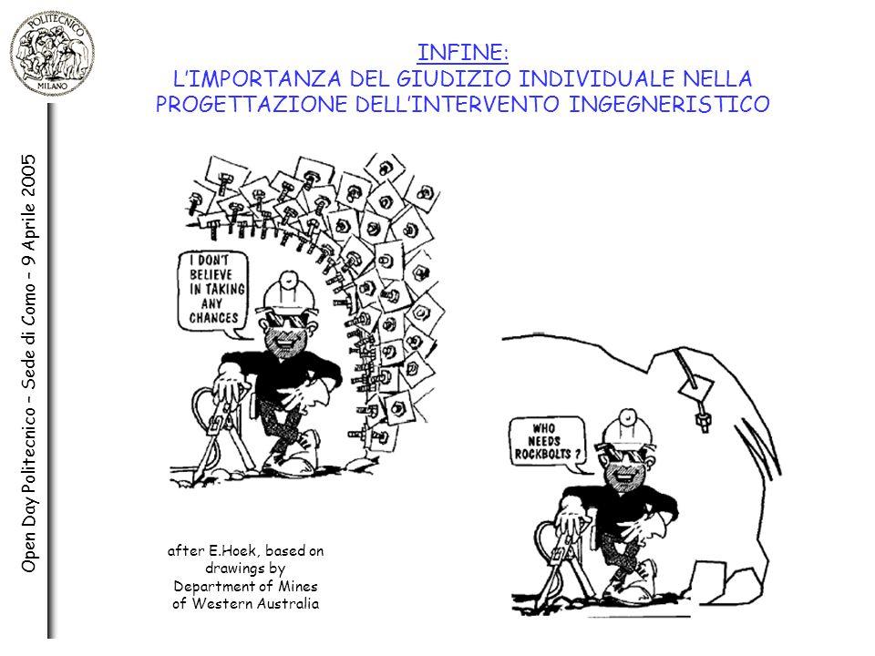 Open Day Politecnico – Sede di Como – 9 Aprile 2005 INFINE: L'IMPORTANZA DEL GIUDIZIO INDIVIDUALE NELLA PROGETTAZIONE DELL'INTERVENTO INGEGNERISTICO a