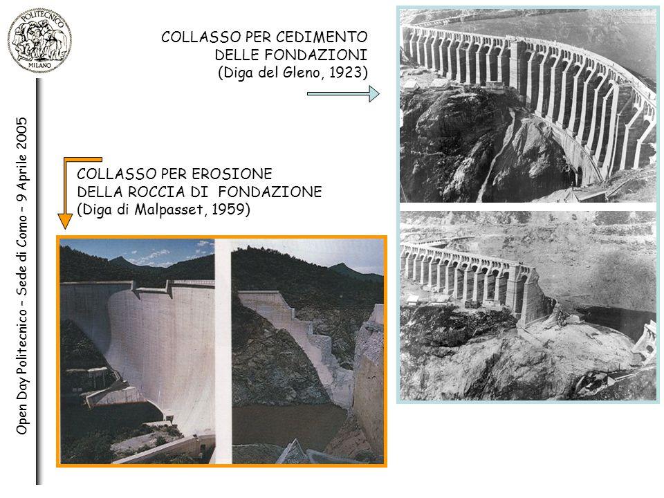 Open Day Politecnico – Sede di Como – 9 Aprile 2005 COLLASSO PER EROSIONE DELLA ROCCIA DI FONDAZIONE (Diga di Malpasset, 1959) COLLASSO PER CEDIMENTO DELLE FONDAZIONI (Diga del Gleno, 1923)