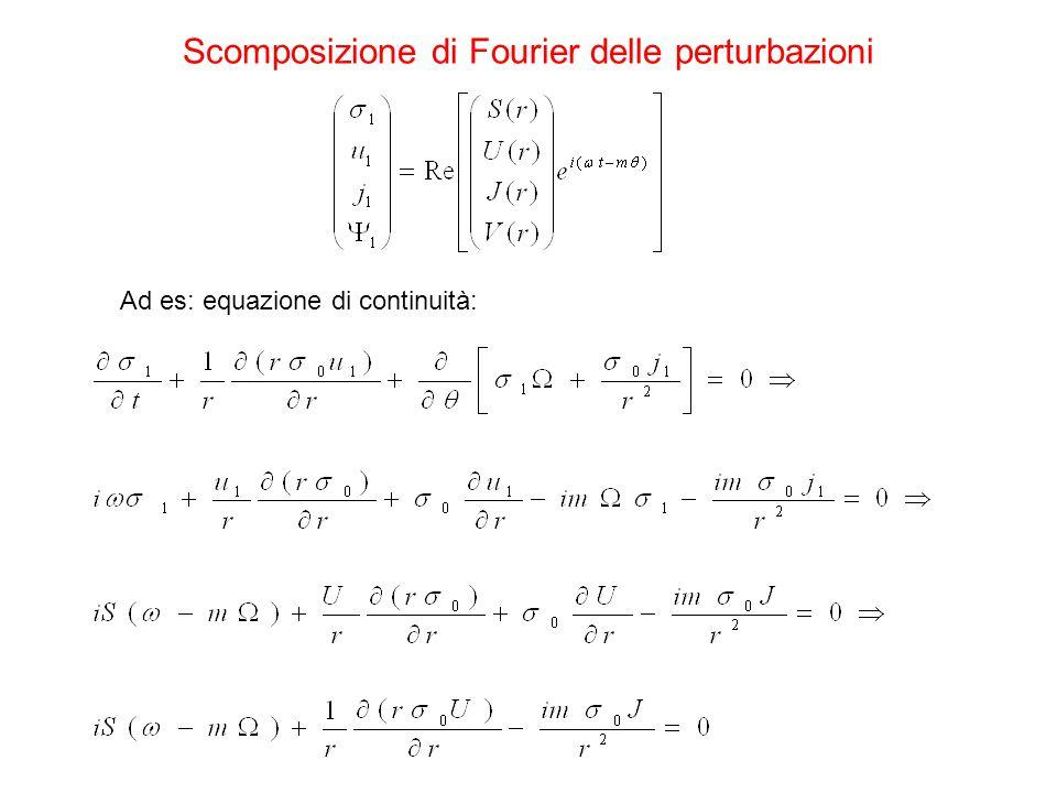 Scomposizione di Fourier delle perturbazioni Ad es: equazione di continuità: