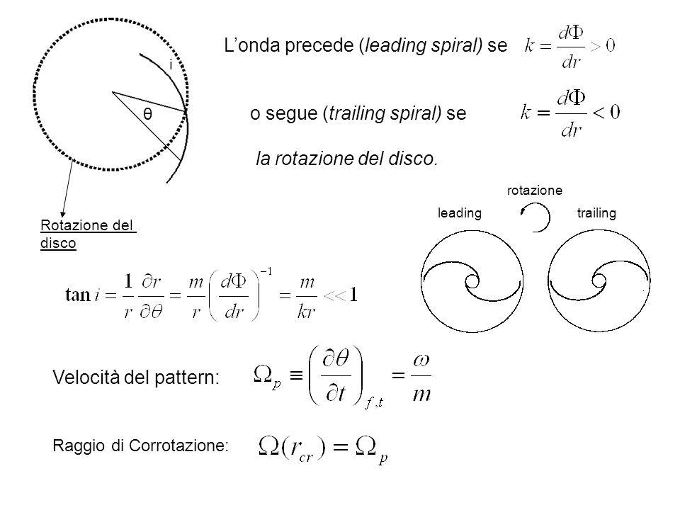 i θ L'onda precede (leading spiral) se o segue (trailing spiral) se la rotazione del disco.