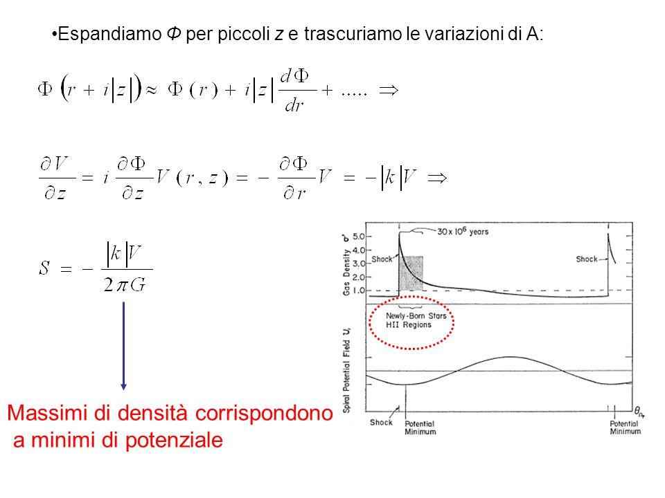 Espandiamo Φ per piccoli z e trascuriamo le variazioni di A: Massimi di densità corrispondono a minimi di potenziale