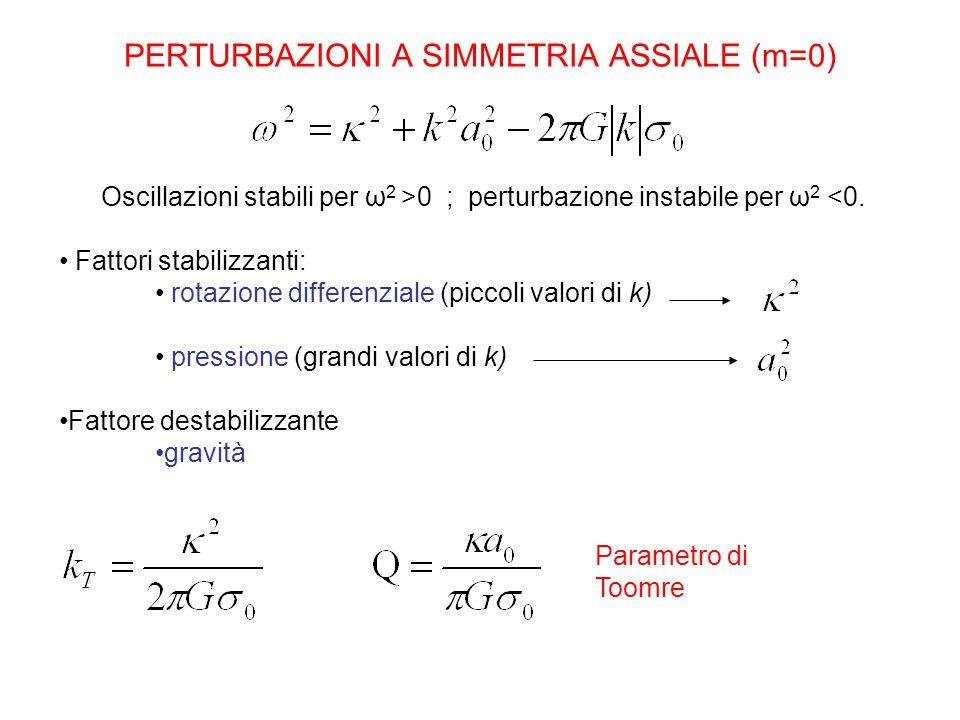 PERTURBAZIONI A SIMMETRIA ASSIALE (m=0) Oscillazioni stabili per ω 2 >0 ; perturbazione instabile per ω 2 <0.