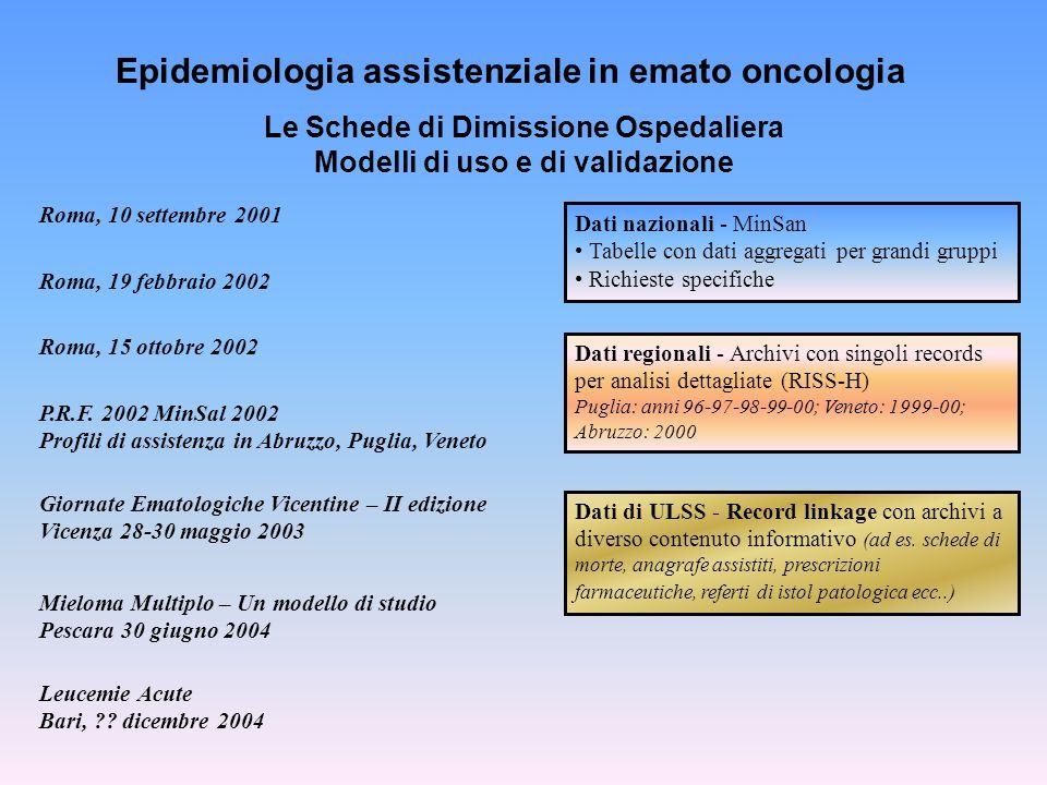 Epidemiologia assistenziale in emato oncologia Dati nazionali - MinSan Tabelle con dati aggregati per grandi gruppi Richieste specifiche Le Schede di