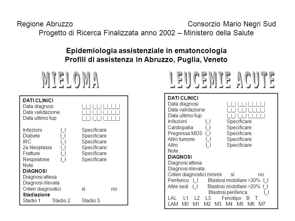 Regione Abruzzo Consorzio Mario Negri Sud Progetto di Ricerca Finalizzata anno 2002 – Ministero della Salute Epidemiologia assistenziale in ematoncolo