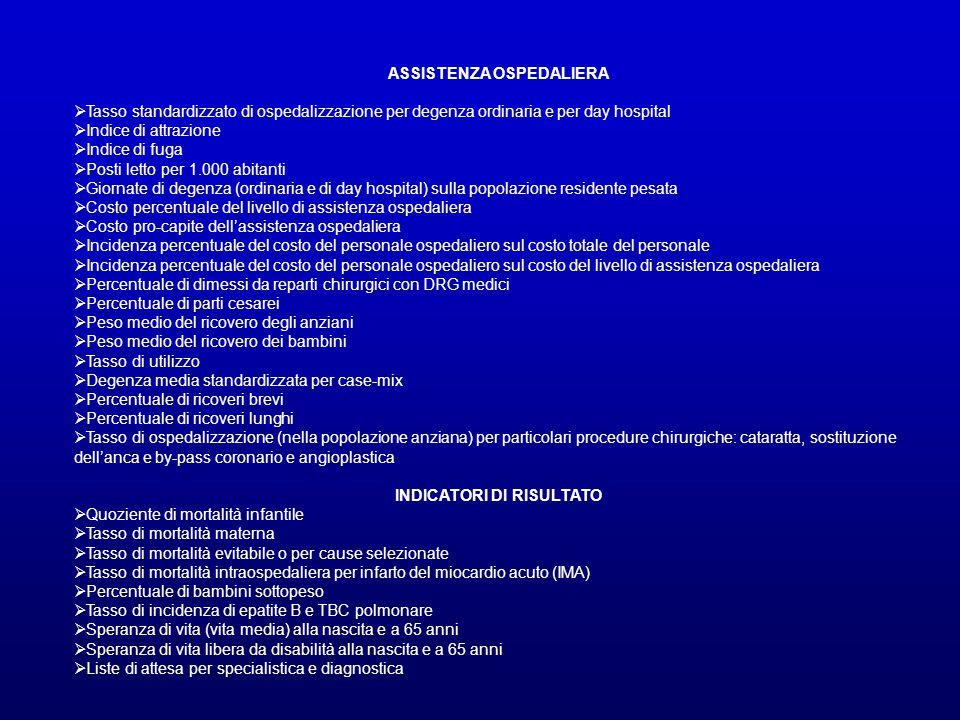 I – Ambiente Percentuale di vaccinati II – Territorio Percentuale di donne sottoposte a screening per la diagnosi precoce dei tumori dell'apparato genitale femminile (pap-test e mammografia) Percentuale di anziani trattati in Assistenza Domiciliare Integrata (ADI) Giornate in strutture semiresidenziali e residenziali per l'assistenza agli anziani, x1000 abitanti di età maggiore o uguale a 65 anni Costo pro-capite per l'assistenza territoriale, semiresidenziale e residenziale agli anziani Ricoveri prevenibili (ogni 1.000 abitanti) per asma, diabete e scompenso cardiaco III – Ospedale Percentuale di ricoveri brevi Percentuale di ricoveri lunghi Tasso di ospedalizzazione (nella popolazione anziana) per particolari procedure chirurgiche: cataratta, sostituzione dell'anca e by-pass coronario e angioplastica IV – Risultato Percentuale di bambini sottopeso Tasso di incidenza di epatite B e TBC polmonare Liste di attesa per specialistica e diagnostica V – Stato di salute Tasso di prevalenza di alcune malattie croniche (diabete, asma bronchiale e malattie allergiche, artrosi ed artrite VI – Fattori Socio-economici Percentuale di famiglie monocomponente anziano VII – Qualità Percentuale di strutture di ricovero dotate di protocolli di dimissione protetta che prevedono il coinvolgimento del territorio.