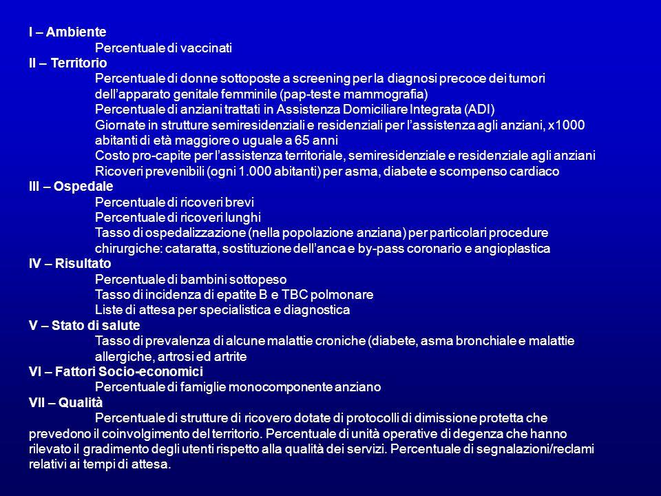 Il paziente e la sua storia L'anamnesi e gli esami La cartella clinica La Diagnosi Clinica SDO DRG - Tariffa Codifica ICD 9 CM Malattie Procedure