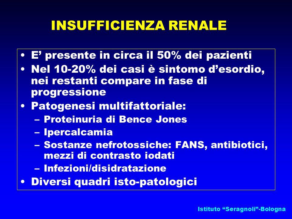 """Istituto """"Seragnoli""""-Bologna INSUFFICIENZA RENALE E' presente in circa il 50% dei pazienti Nel 10-20% dei casi è sintomo d'esordio, nei restanti compa"""