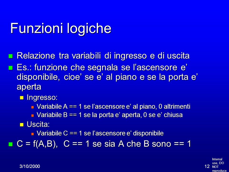 Internal use, DO NOT reproduce 3/10/200012 Funzioni logiche n Relazione tra variabili di ingresso e di uscita n Es.: funzione che segnala se l'ascensore e' disponibile, cioe' se e' al piano e se la porta e' aperta n Ingresso: n Variabile A == 1 se l'ascensore e' al piano, 0 altrimenti n Variabile B == 1 se la porta e' aperta, 0 se e' chiusa n Uscita: n Variabile C == 1 se l'ascensore e' disponibile n C = f(A,B), C == 1 se sia A che B sono == 1