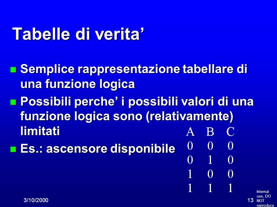 Internal use, DO NOT reproduce 3/10/200013 Tabelle di verita' n Semplice rappresentazione tabellare di una funzione logica n Possibili perche' i possibili valori di una funzione logica sono (relativamente) limitati n Es.: ascensore disponibile