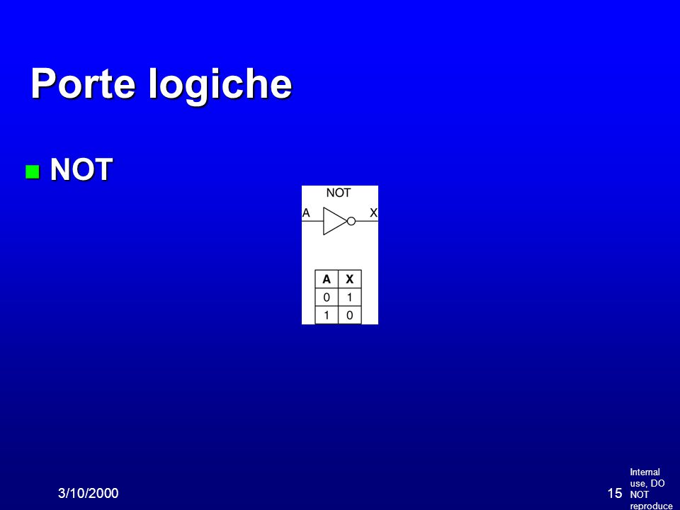 Internal use, DO NOT reproduce 3/10/200015 Porte logiche n NOT