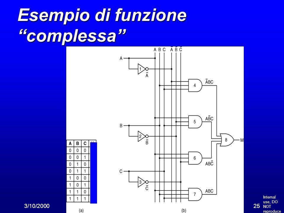 Internal use, DO NOT reproduce 3/10/200025 Esempio di funzione complessa