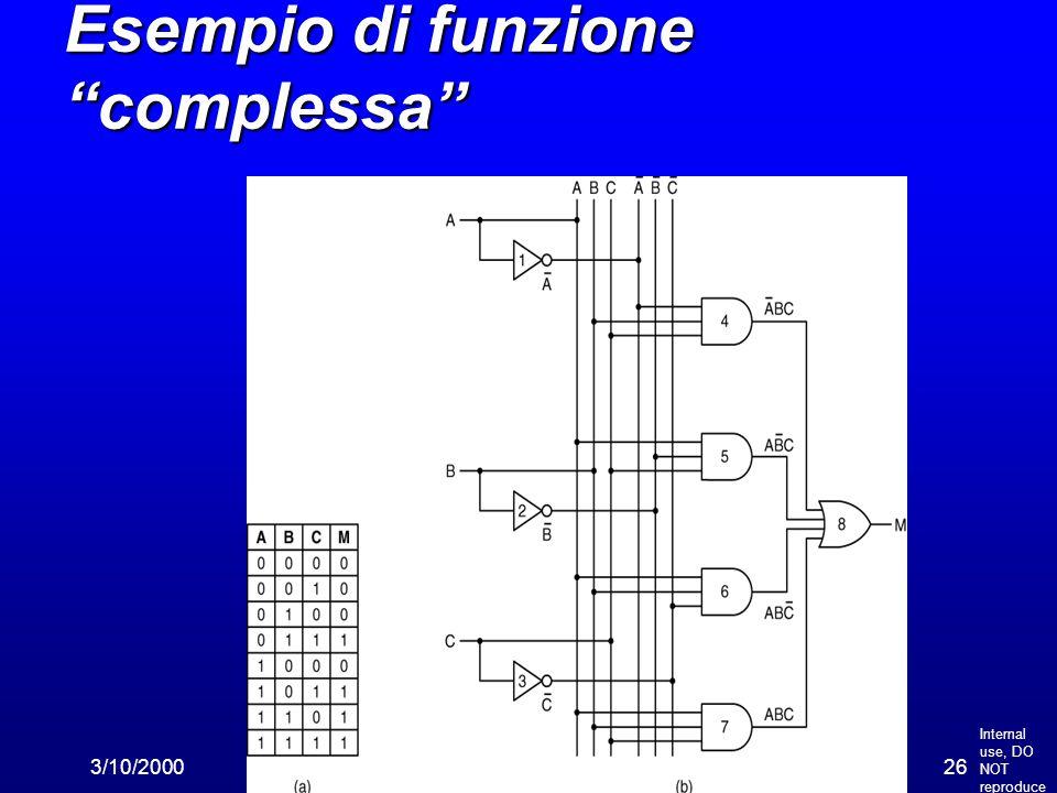 Internal use, DO NOT reproduce 3/10/200026 Esempio di funzione complessa