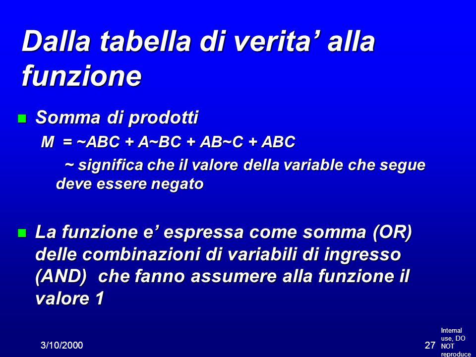Internal use, DO NOT reproduce 3/10/200027 Dalla tabella di verita' alla funzione n Somma di prodotti M = ~ABC + A~BC + AB~C + ABC ~ significa che il
