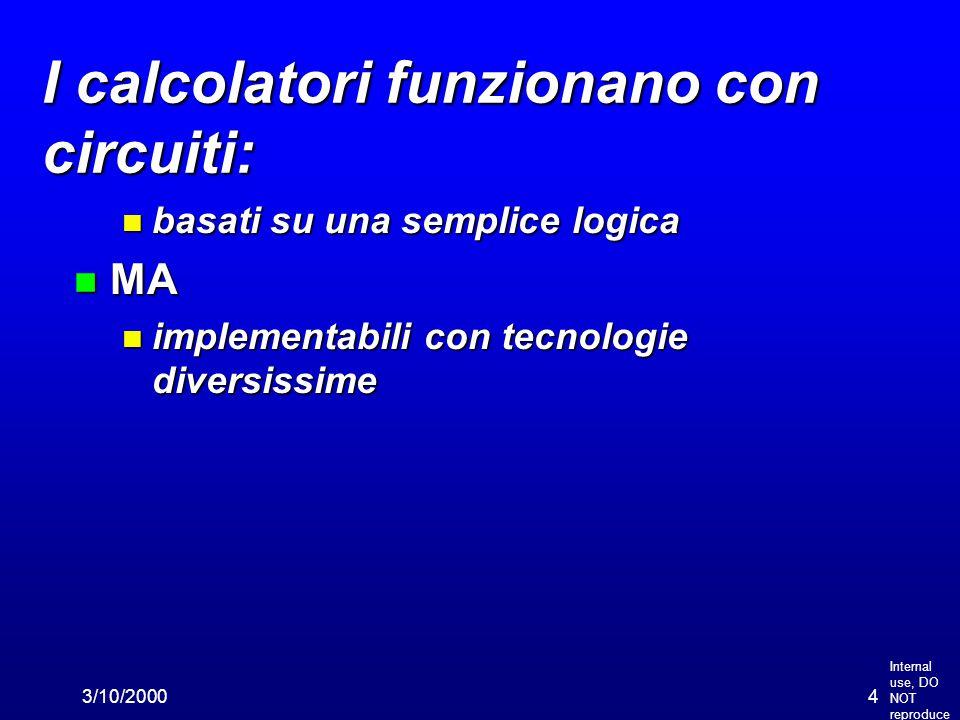 Internal use, DO NOT reproduce 3/10/20005 Funzioni e circuiti n Variabili di n ingresso n uscita n Morsetti (fili) di n ingresso n uscita A F(A) V=5 V= 0