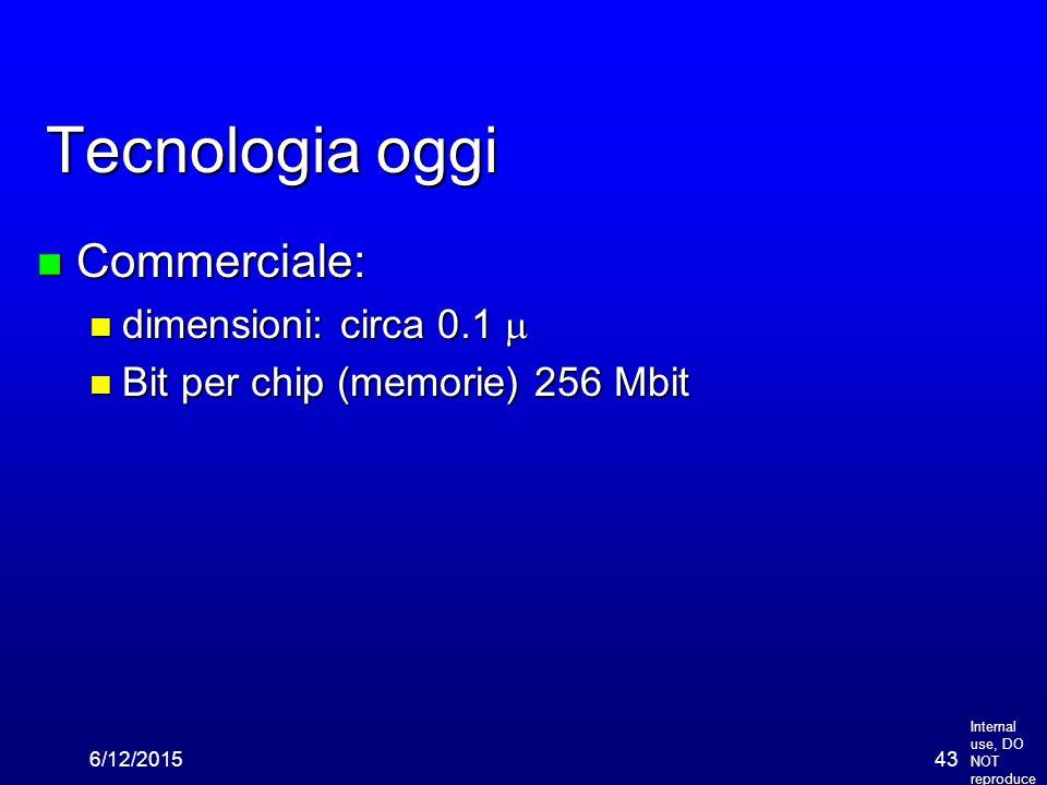 Internal use, DO NOT reproduce 6/12/201543 Tecnologia oggi n Commerciale: dimensioni: circa 0.1  dimensioni: circa 0.1  n Bit per chip (memorie) 256 Mbit