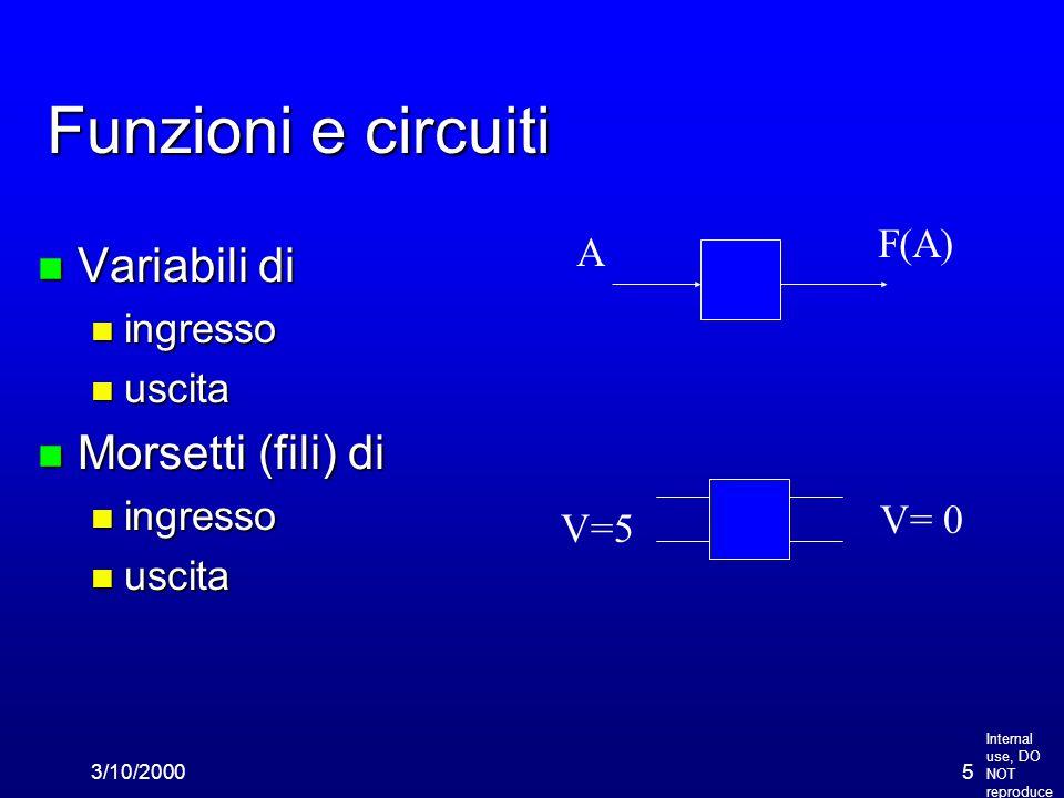 Internal use, DO NOT reproduce 3/10/20005 Funzioni e circuiti n Variabili di n ingresso n uscita n Morsetti (fili) di n ingresso n uscita A F(A) V=5 V