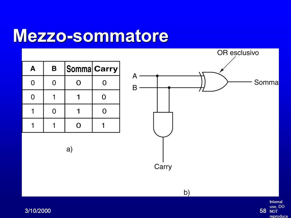 Internal use, DO NOT reproduce 3/10/200058 Mezzo-sommatore