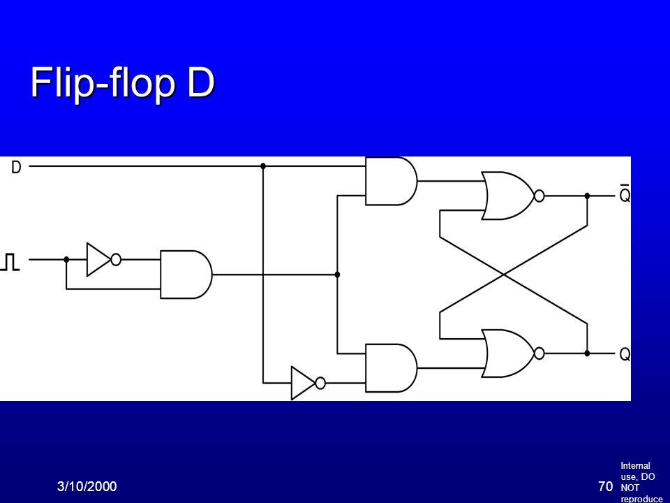 Internal use, DO NOT reproduce 3/10/200070 Flip-flop D