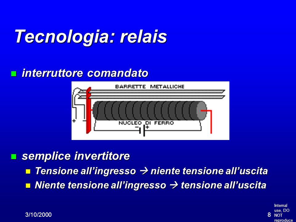 Internal use, DO NOT reproduce 3/10/200039 Circuiti integrati n Costruzione di circuiti (logici e non) su un substrato di silicio.