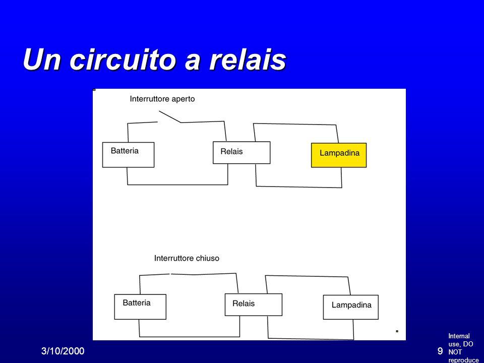 Internal use, DO NOT reproduce 3/10/200020 Porte logiche n NOR