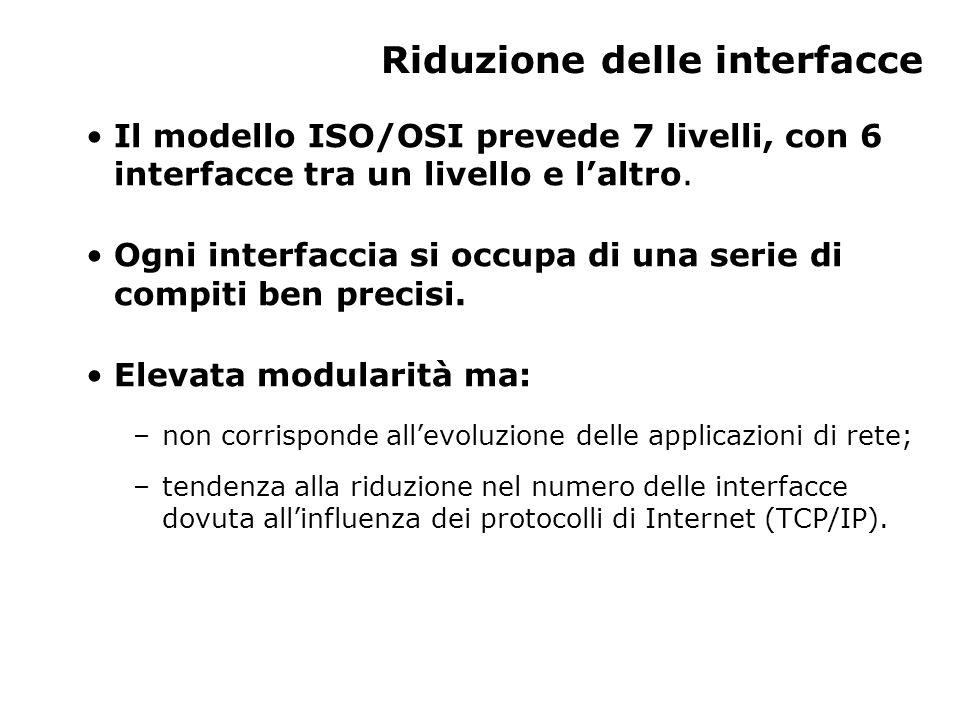 Riduzione delle interfacce Il modello ISO/OSI prevede 7 livelli, con 6 interfacce tra un livello e l'altro. Ogni interfaccia si occupa di una serie di