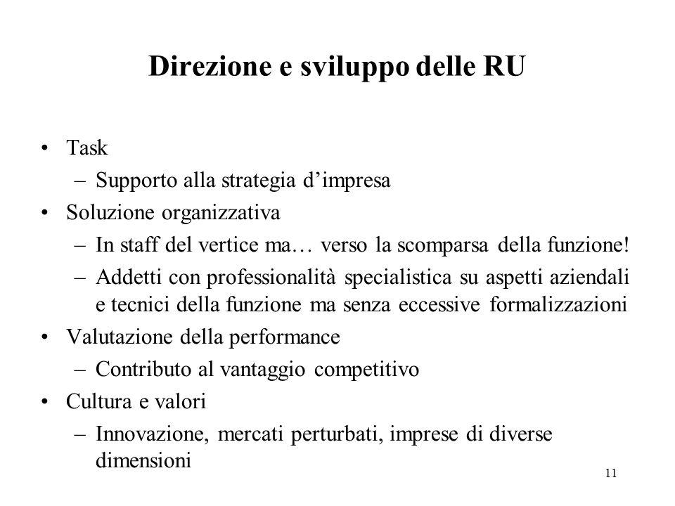 11 Direzione e sviluppo delle RU Task –Supporto alla strategia d'impresa Soluzione organizzativa –In staff del vertice ma… verso la scomparsa della funzione.